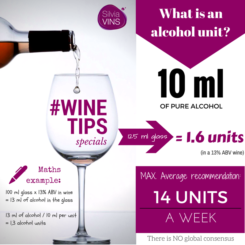 Alcohol unit