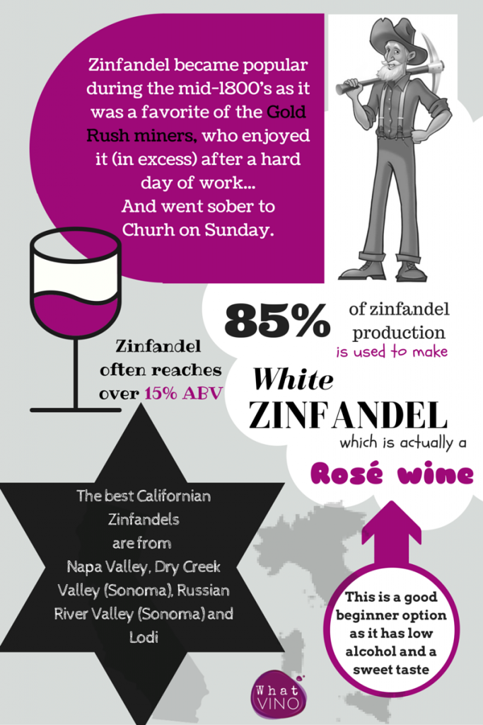 Zinfandel in What VINO Grape Variety