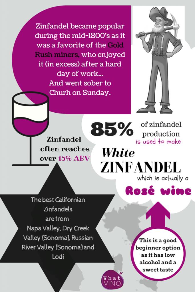 Zinfandel in What VINO Grape Variety
