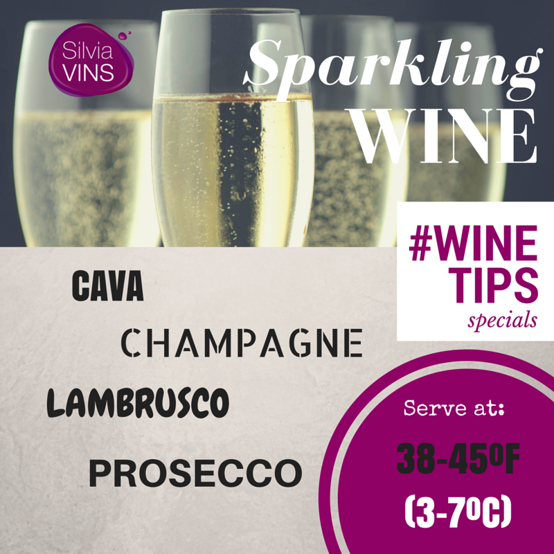 Service Temperature Sparkling Wines in What VINO Wine Tips