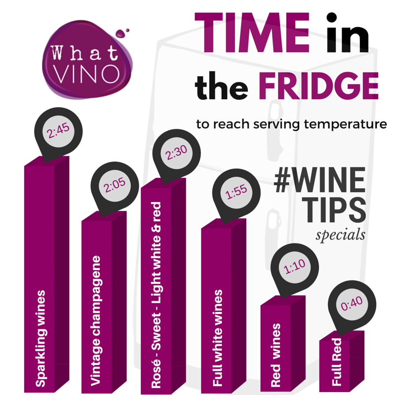 How to reach the wine serving temperature in the fridge in What VINO Wine Tips