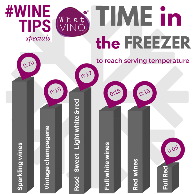 How to reach the wine serving temperature in the freezer in What VINO Wine Tips