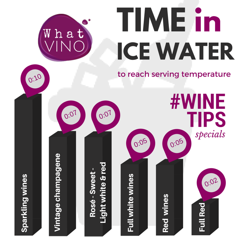 How to reach the wine serving temperature in ice water in What VINO Wine Tips